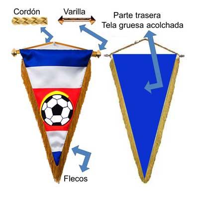 Venta de Banderas | Banderines de Intercambio